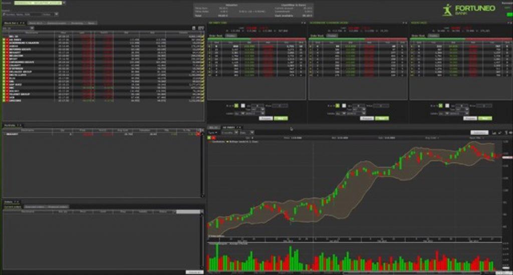 Plateformes analyse et trading