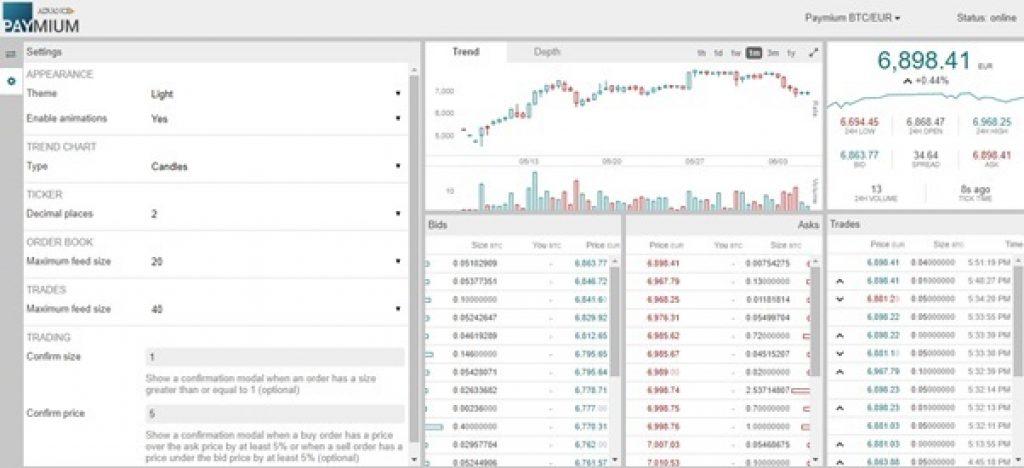 Plateforme Trading - Paymium