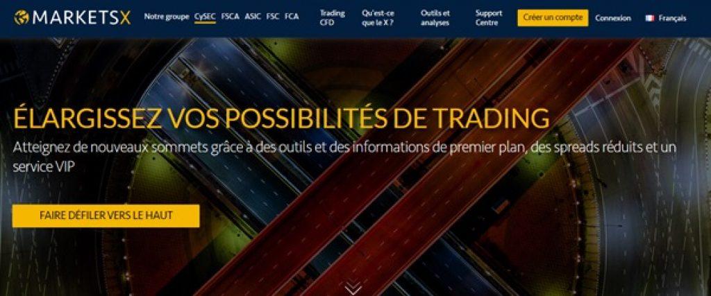 Markets.com Ouverture de Compte