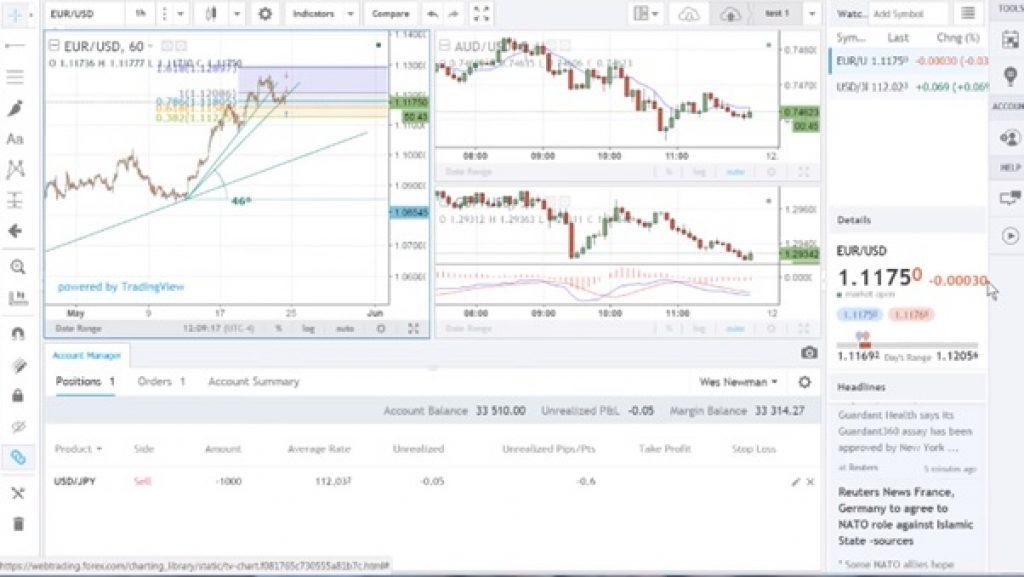 webtrader - Forex.com