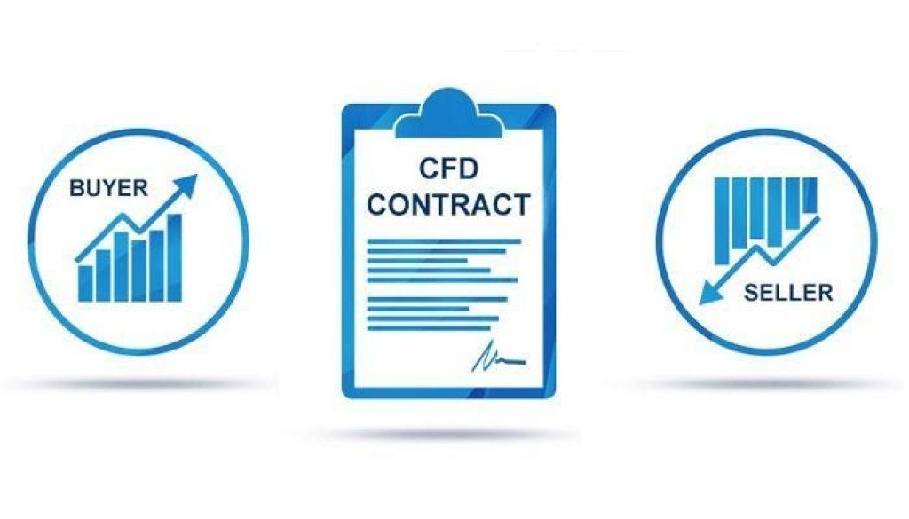 Contrat CFD