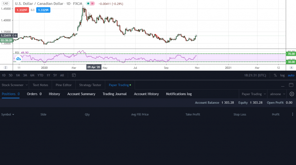 tradingview compte demo