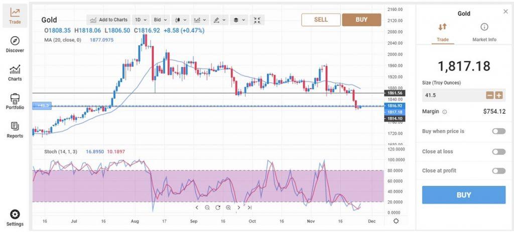 Capital.com - Plateforme de trading