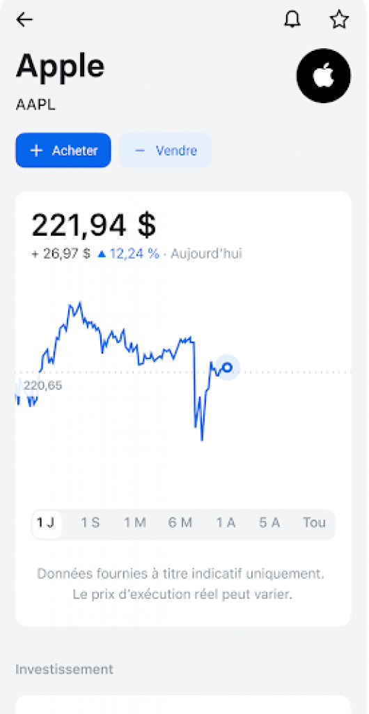 Revolut - Plateformes de trading