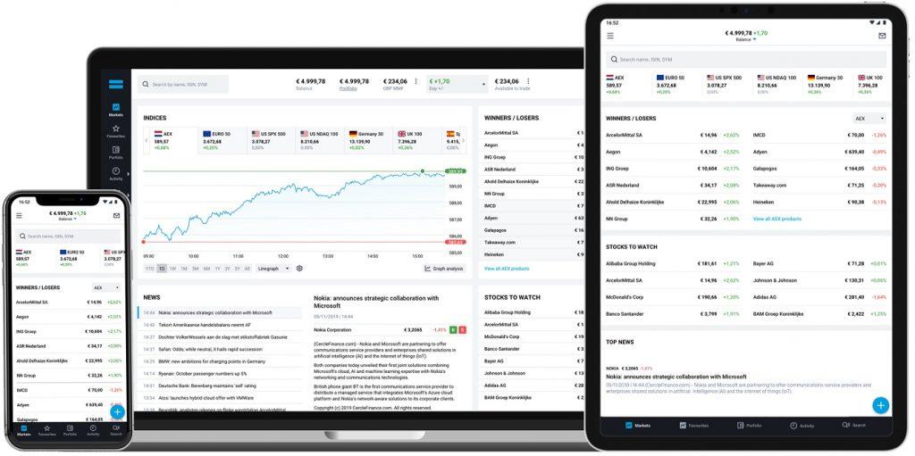 Degiro Platforme Trading