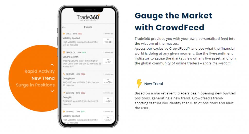 Trader360 Application Mobile Recherche