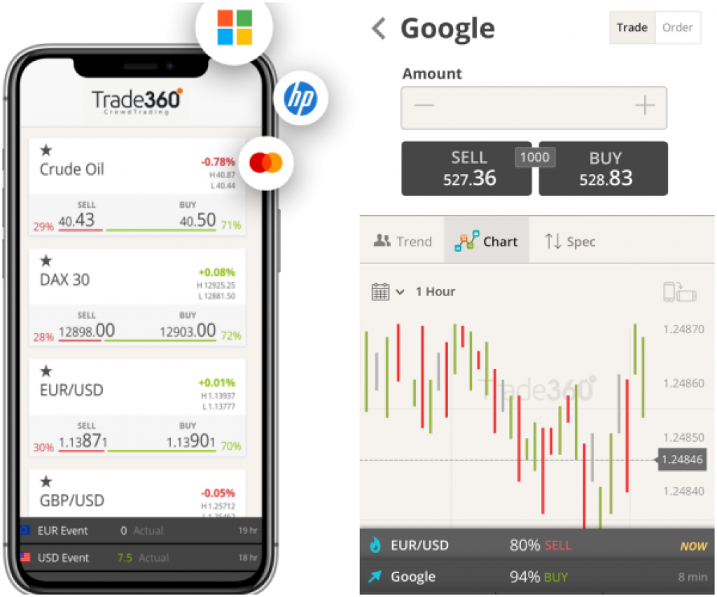 Trade360 Application mobile