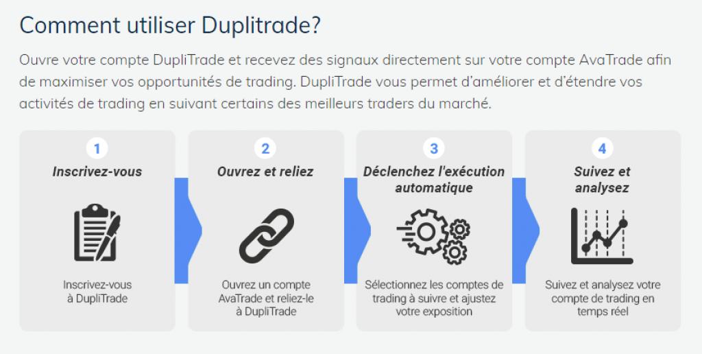 AvaTrade - DupliTrade - Copy Trading