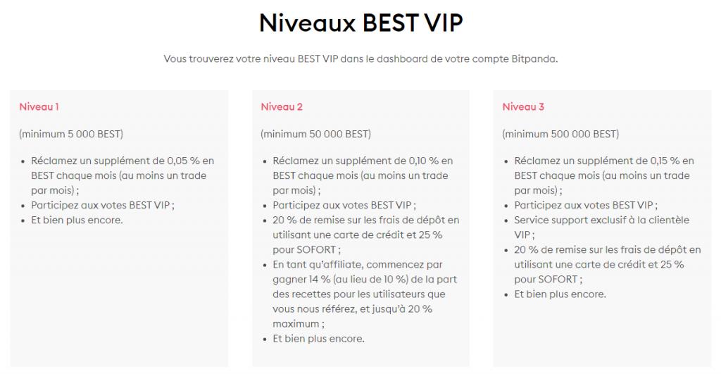 BitPanda - Niveaux BEST VIP