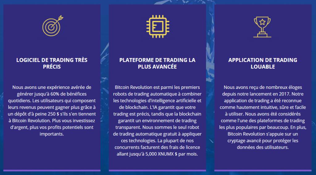 Bitcoin Revolution - Comment fonctionne