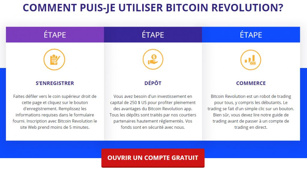 Bitcoin Revolution - Ouverture de compte