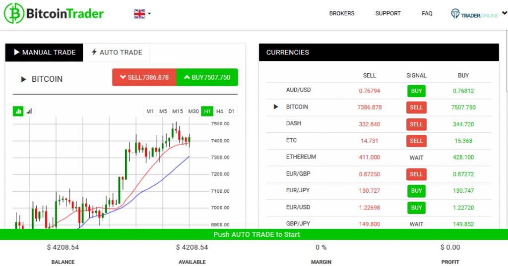 Bitcoin Trader - Trading manuel