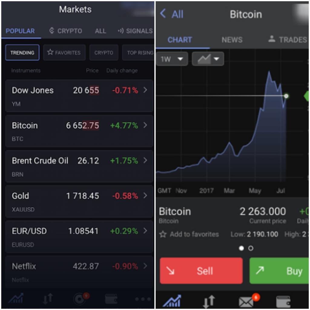 Libertex - Plateforme de trading - L'application Mobile