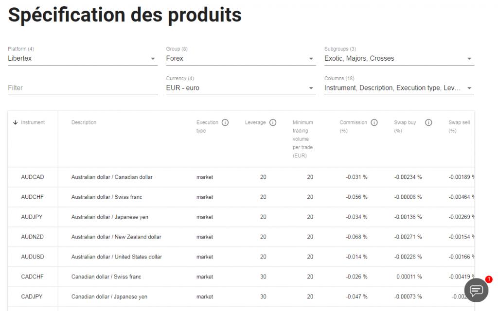 Libertex - Specification des produits